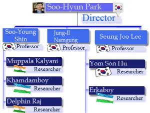 Members3